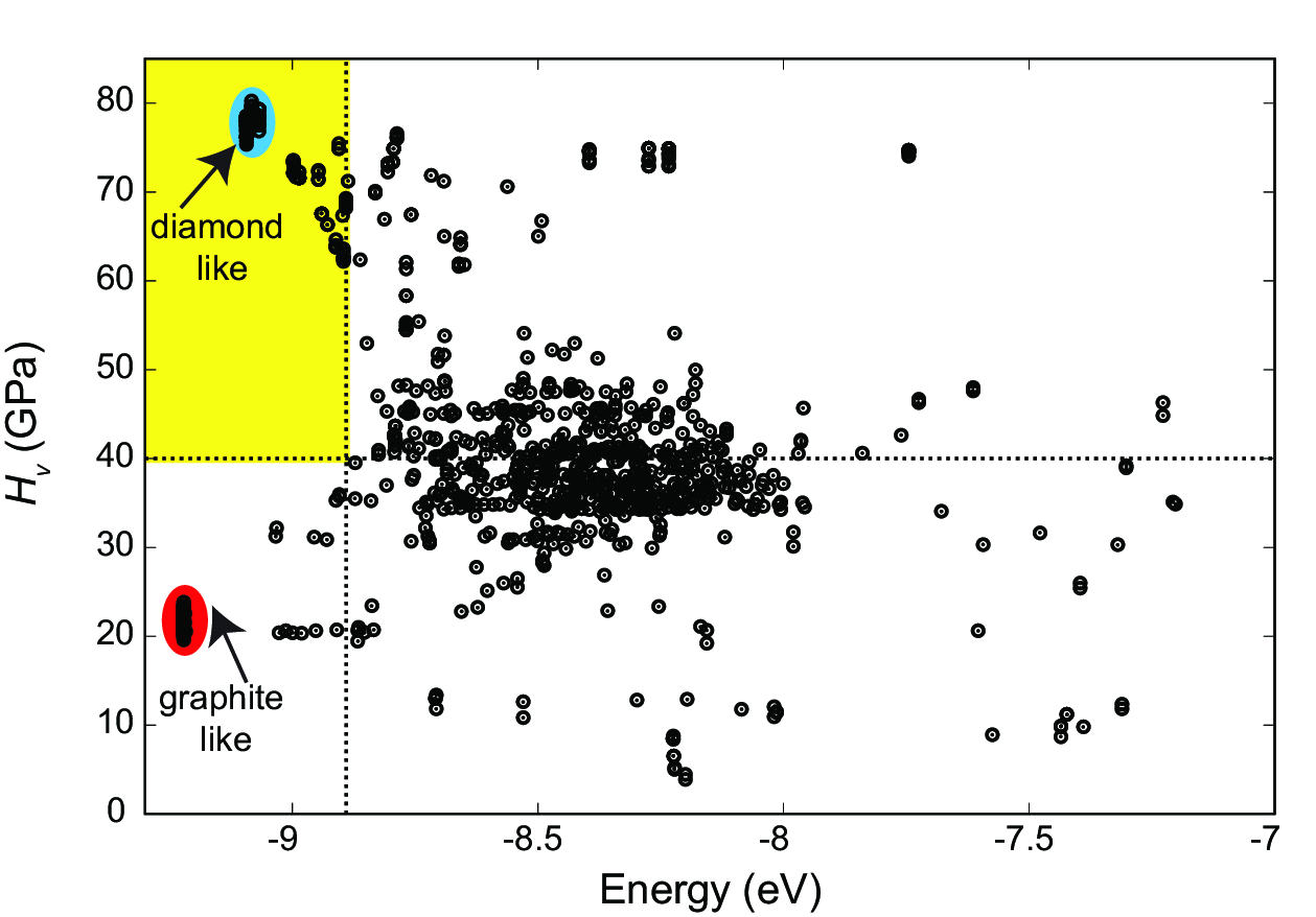 xtalopt-hardness-enthalpy-plot.png